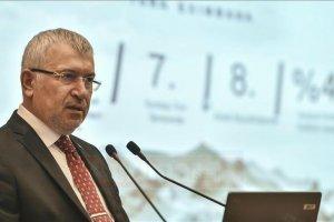 'Dünyadan kaynak getiren yedinci büyük bankayız'