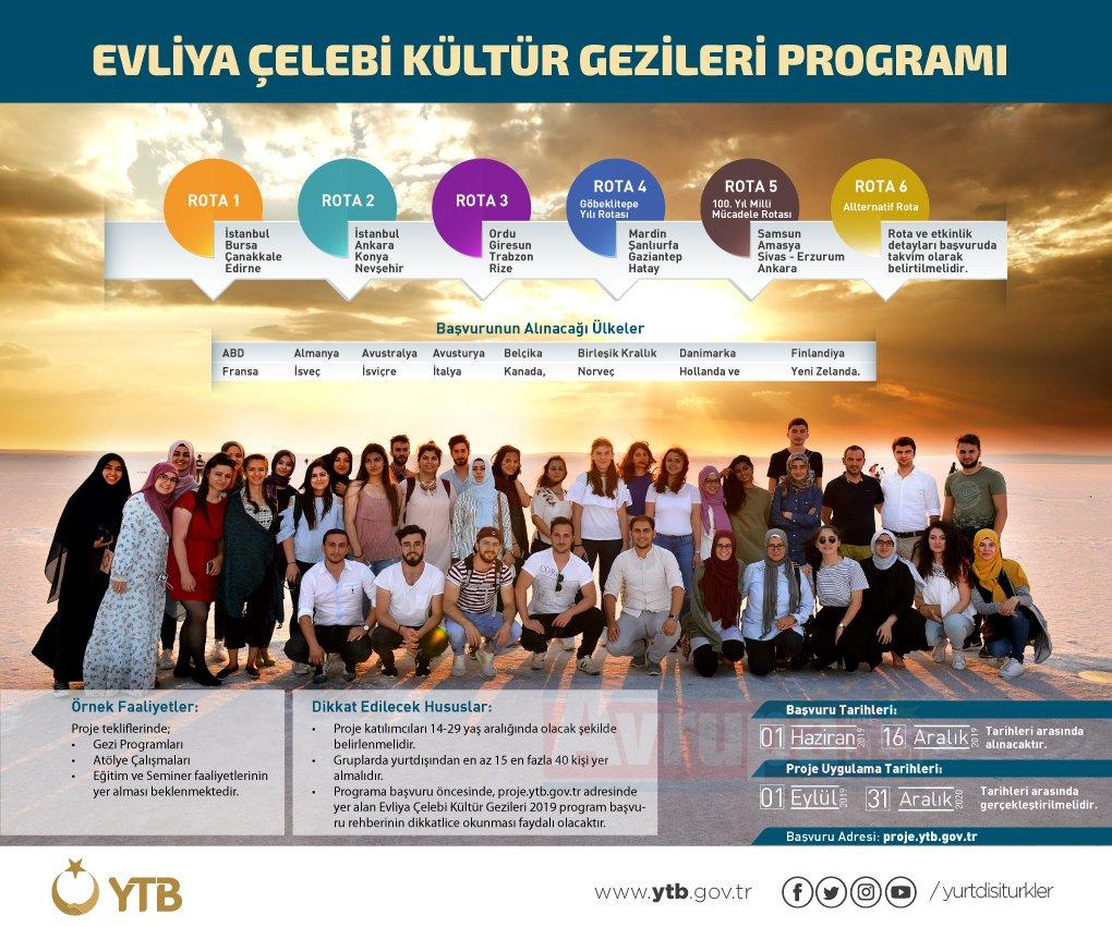 Yurt Dışındaki Genç Vatandaşlar Türkiye'yi keşfetme imkânı buluyor