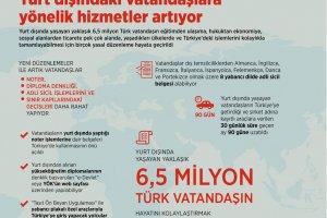 YTB, yurt dışındaki Türk vatandaşlara yönelik hizmetler artıyor