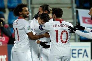 A Milli Futbol Takımı EURO 2020'de tarih yazdı